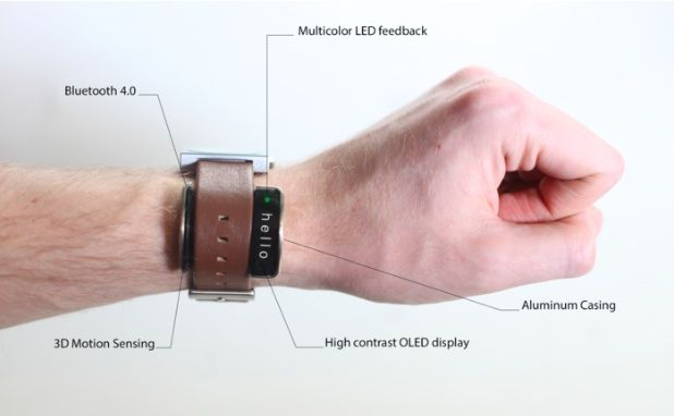 Wiki wearables - Reloj inteligente