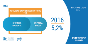 INFOGRAFIA GEM-01 - TEA