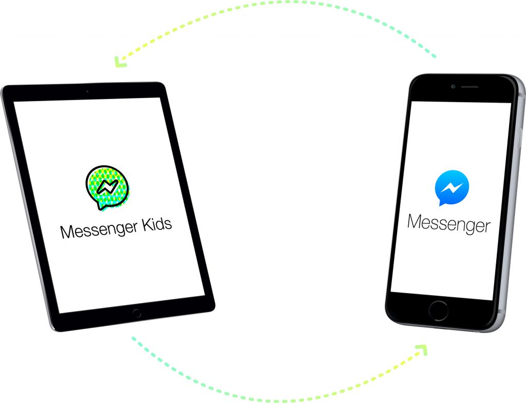 messenger kids copia